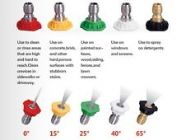 Set of 5 Nozzles 025 |   Suit 4.0Hp | 6 to 8 L|Min | Image 2